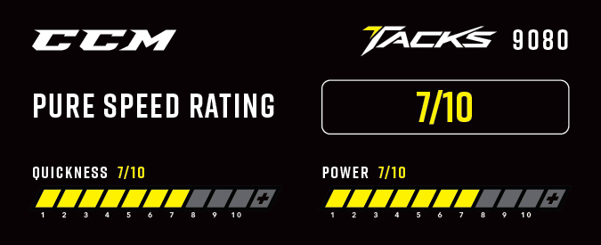 CCM Tacks 9080 Ice Hockey Skates - Pure Speed Rating
