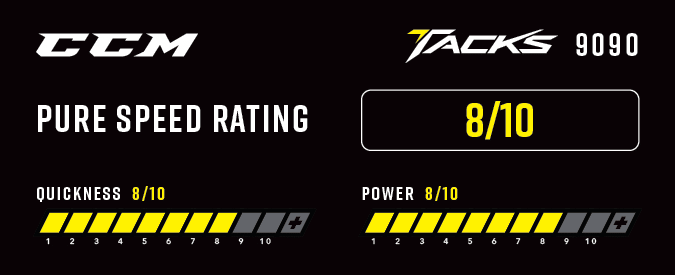 CCM Tacks 9090 Ice Hockey Skates - Pure Speed Rating